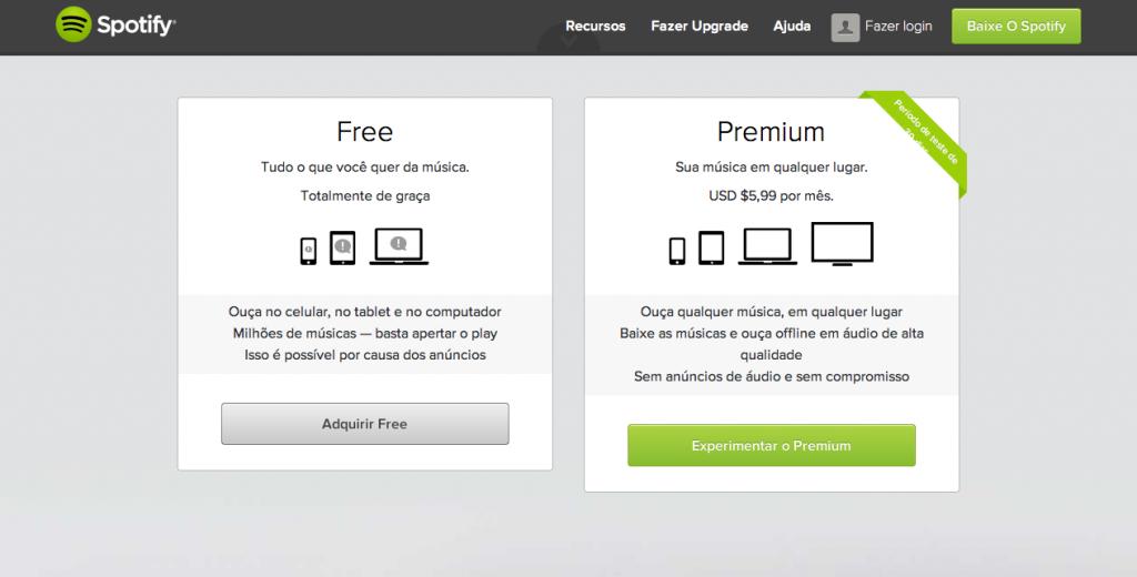 Preços Spotify